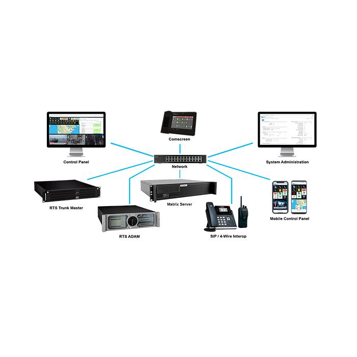 RTS-VLIK-sistemas-Digitales-1-2