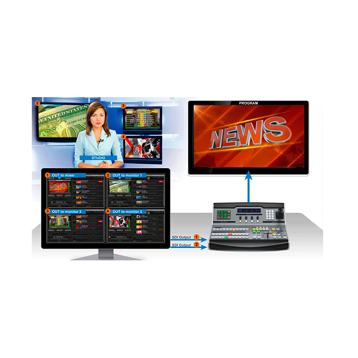 YOUPLAY-AXtech-sistemas-Digitales-1-2
