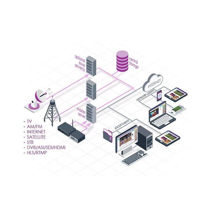 actus-sistemas-Digitales-1-2-1