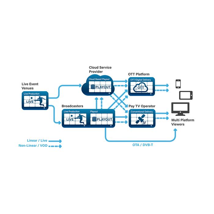 ott-TAG-sistemas-Digitales-1-2