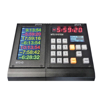 Plura-MTD-ID-sistemas-Digitales-(1)