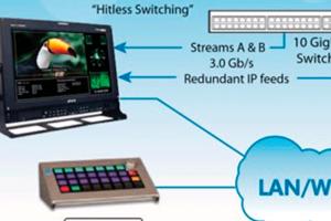 SMPTE-PLURA-sistemas-Digitales-(1)