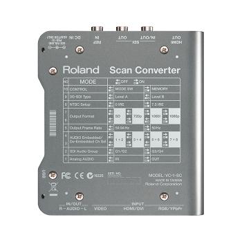 VC-SC--sistemas-Digitales-(1)